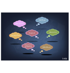 Speech bubbles with marketing mix strategy or 7ps vector
