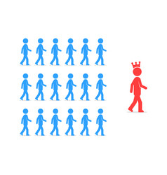leadership like followers follow to person vector image