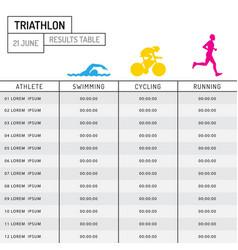 table results triathlon vector image vector image