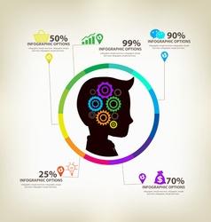 Man ideas infographic concept vector