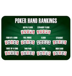 poker hand rankings green background vector image