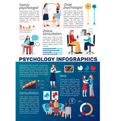psychology counseling flat infographics vector image