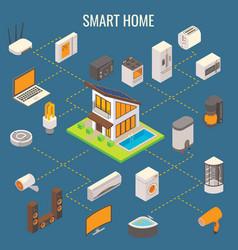 Smart home concept flat 3d vector