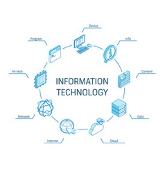 information technology isometric concept vector image
