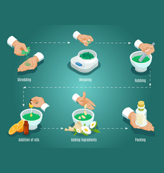 Isometric healing herbs preparation concept vector