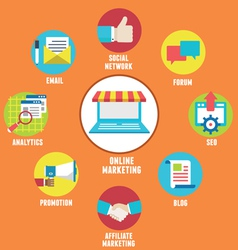 Concept of Online Marketing vector image vector image