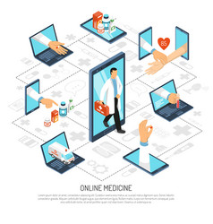 Online medicine network isometric composition vector