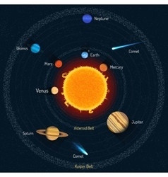 Solar system Outer space vector