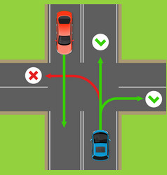 Turn rules on four-way intersection diagram vector
