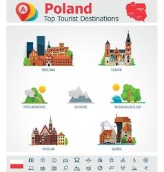 Poland travel destinations icon set vector image vector image
