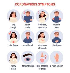 Coronavirus disease covid-19 2019-ncov symptoms vector