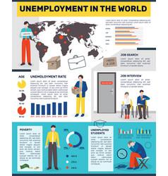 Idleness worldwide flat infographics vector