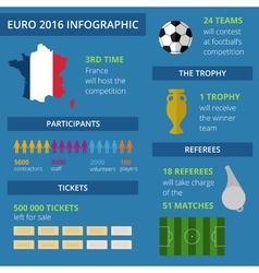 Football infographic set vector