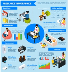 Coworking Freelance People Infographic Set vector image vector image
