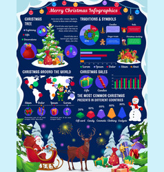 christmas infographics with xmas tree gift charts vector image