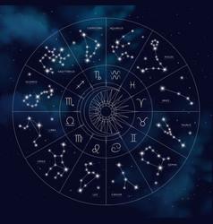 Map zodiac constelattions vector