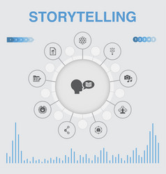 Storytelling infographic with icons contains such vector