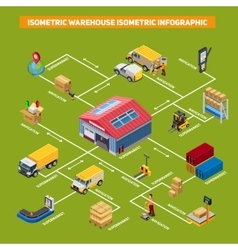 Warehouse Isometric Infographic vector