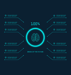 Infographic brain future presentation options vector