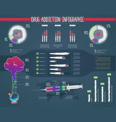 drug addiction infograhic vector image