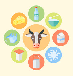 milk products dairy products flat design vector image