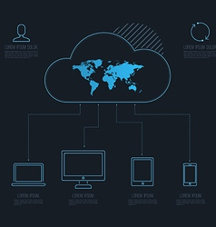 Cloud computing concept template vector image