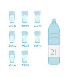 bottle of water and eight glasses water balance vector image