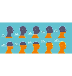 Human infographics percentages vector