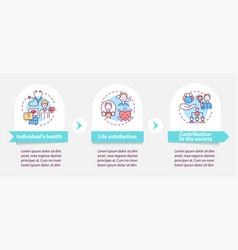 Positive adult development effects infographic vector