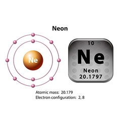 Symbol and electron diagram for Neon vector image vector image