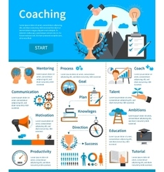 Mentoring Coaching Infographics vector