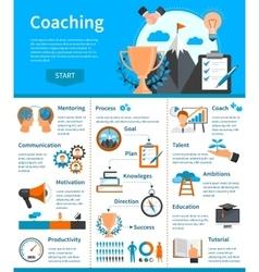 Mentoring coaching infographics vector