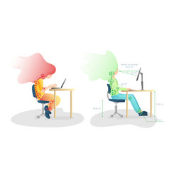 Ergonomic wrong and correct sitting spine posture vector