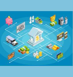 Bank finance isometric flowchart poster vector