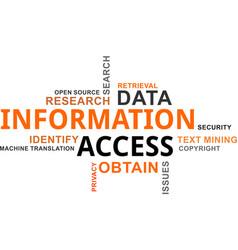 word cloud - information access vector image vector image