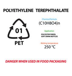 polyethylene terephthalate lavsan plastic marking vector image