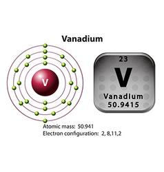 Symbol and electron diagram of Vanadium vector