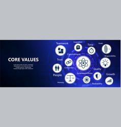 Core values banner vector