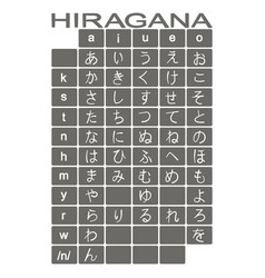 Icons with japanese alphabet hiragana vector