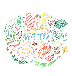 Ketogenic diet banner in hand drawn doodle style vector
