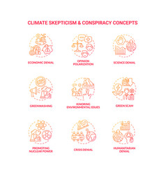 Climate skepticism and conspiracy gradient vector