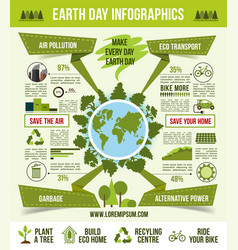 Earth day ecological infographic template design vector