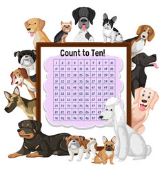 Counting number 1-100 board with many cute dogs vector