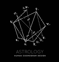 astrology cosmogram background vector image