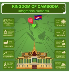 Cambodia infographics statistical data sights vector image