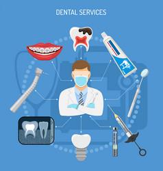 Dental services concept vector