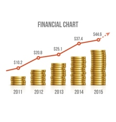 Financial chart diagram of making money with gold vector