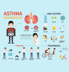 asthma symptoms infographic vector image