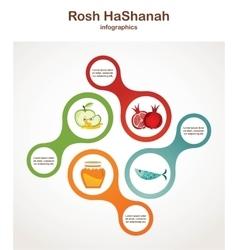 Infographics for rosh hashanah symbols jewish vector