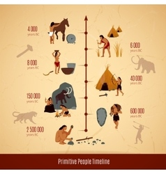 Prehistoric Stone Age Caveman Infographics vector image vector image